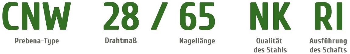 Befestigungsmittel_NagelKBP8DgOc122IG